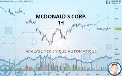 MCDONALD S CORP. - 1 час