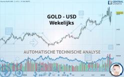 GOLD - USD - Veckovis