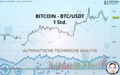 BITCOIN - BTC/USDT - 1 Std.