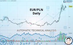 EUR/PLN - Diário