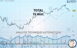 TOTAL - 15 min.