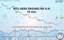 MTU AERO ENGINES NA O.N. - 15 min.