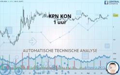 KPN KON - 1 uur