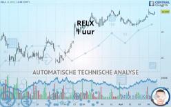 RELX - 1 uur