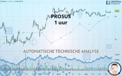 PROSUS - 1 uur