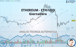 ETHEREUM - ETH/USD - Diário