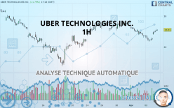 UBER TECHNOLOGIES INC. - 1 час