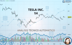 TESLA INC. - 1 Std.