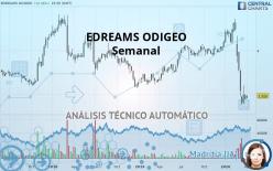 EDREAMS ODIGEO - Semanal