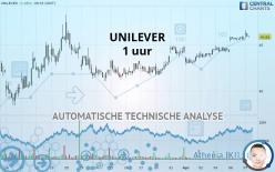 UNILEVER - 1 uur