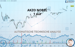 AKZO NOBEL - 1 uur