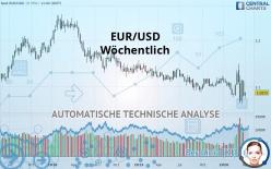 EUR/USD - Viikoittain