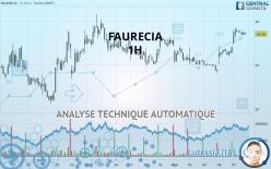 FAURECIA - 1H