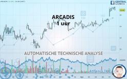 ARCADIS - 1 uur
