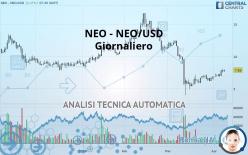 NEO - NEO/USD - Giornaliero