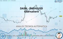 DASH - DASH/USD - Giornaliero