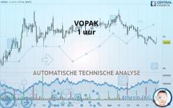 VOPAK - 1 uur