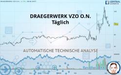 DRAEGERWERK VZO O.N. - Täglich
