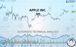 APPLE INC. - 1H