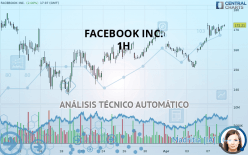 FACEBOOK INC. - 1 Std.