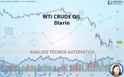WTI CRUDE OIL - Diario