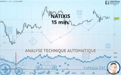 NATIXIS - 15 min.