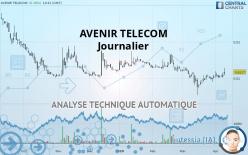 AVENIR TELECOM - Dagligen