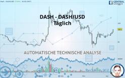 DASH - DASH/USD - Päivittäin