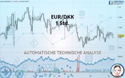 EUR/DKK - 1 Std.