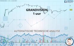 GRANDVISION - 1 uur