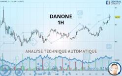 DANONE - 1H