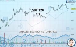 SBF 120 - 1H