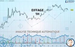 EIFFAGE - 1H