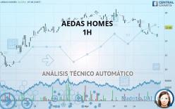 AEDAS HOMES - 1H
