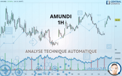 AMUNDI - 1H