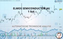 ELMOS SEMICOND. INH O.N. - 1 Std.