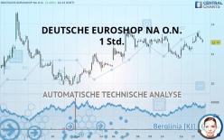DEUTSCHE EUROSHOP NA O.N. - 1 uur