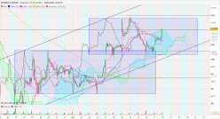 INGENICO GROUP - 1H