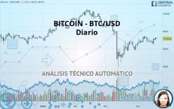 BITCOIN - BTC/USD - Diario
