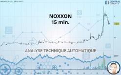 NOXXON - 15 min.