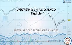 JUNGHEINRICH AG O.N.VZO - Dagelijks