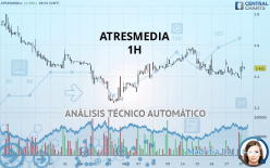 ATRESMEDIA - 1H