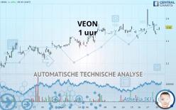 VEON - 1 uur
