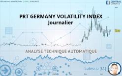 PRT GERMANY VOLATILITY INDEX - Journalier