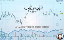 AUXIL. FF.CC - 1H