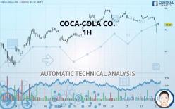 COCA-COLA CO. - 1H