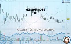 G.E.SAN JOSE - 1H