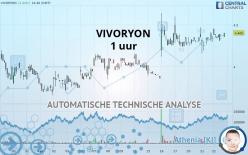 VIVORYON - 1 uur