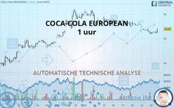 COCA-COLA EUROPEAN - 1 uur