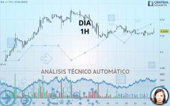 DIA - 1H